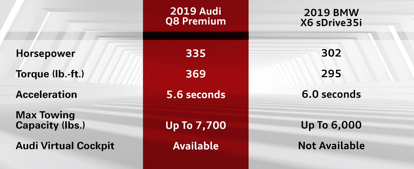 Discover The All-New 2019 Audi Q8