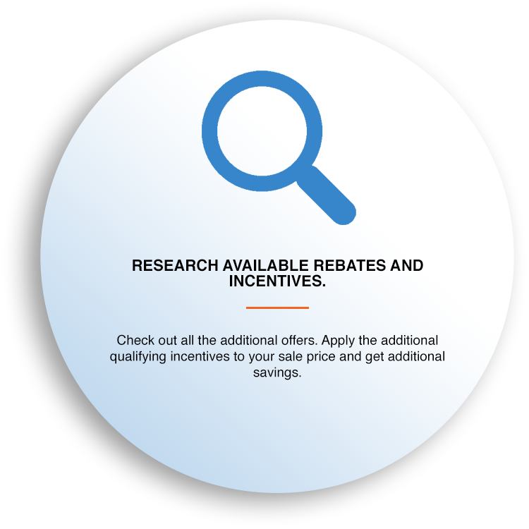Research Available Rebates and Incentives.