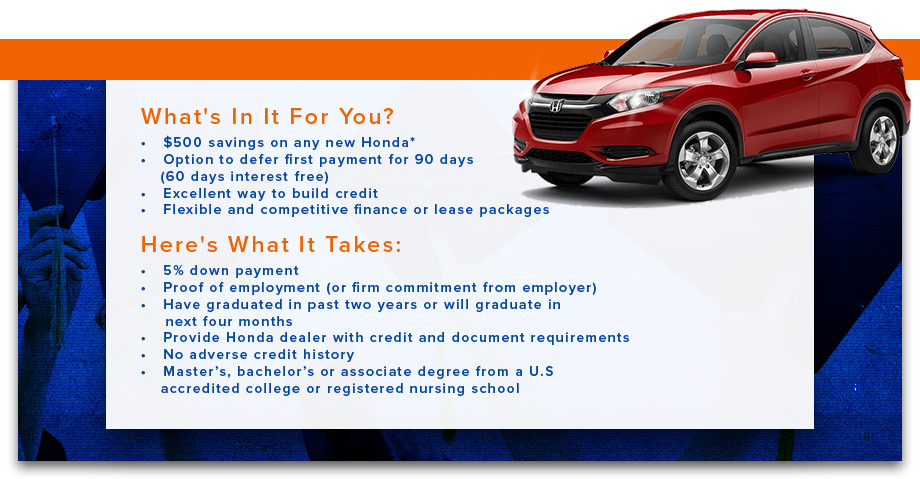Honda Financial Services Account >> College Graduate Discount Honda Of Gainesville Near Ocala