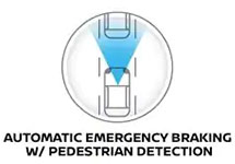 Automatic Emergency Braking W/ Pedestrian Detection