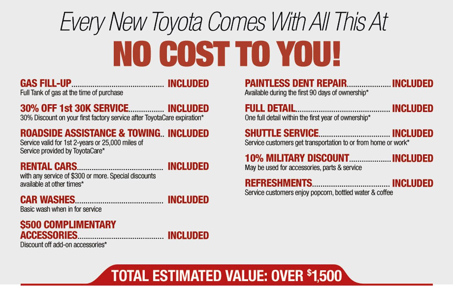 The Toyota of Rock Hill Rock Solid Guarantee