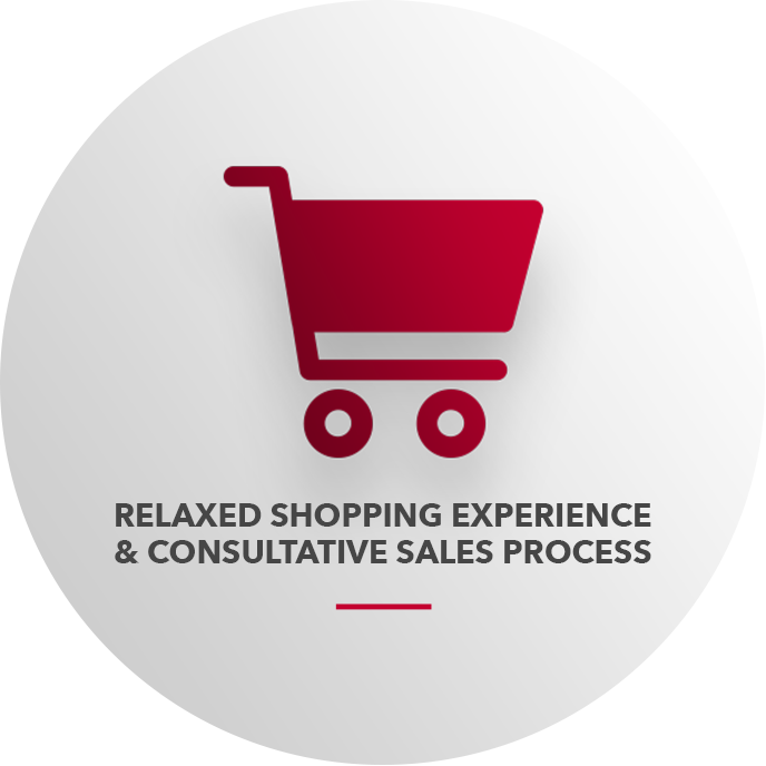 Relaxed Shopping Experience & Consultative Sales Process