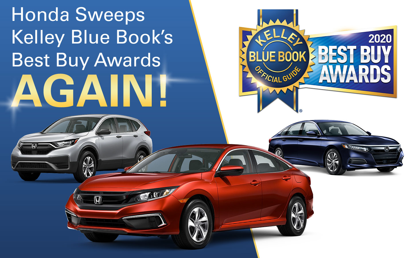 Honda Sweeps Kelly Blue Books Best Buy Awards Again!